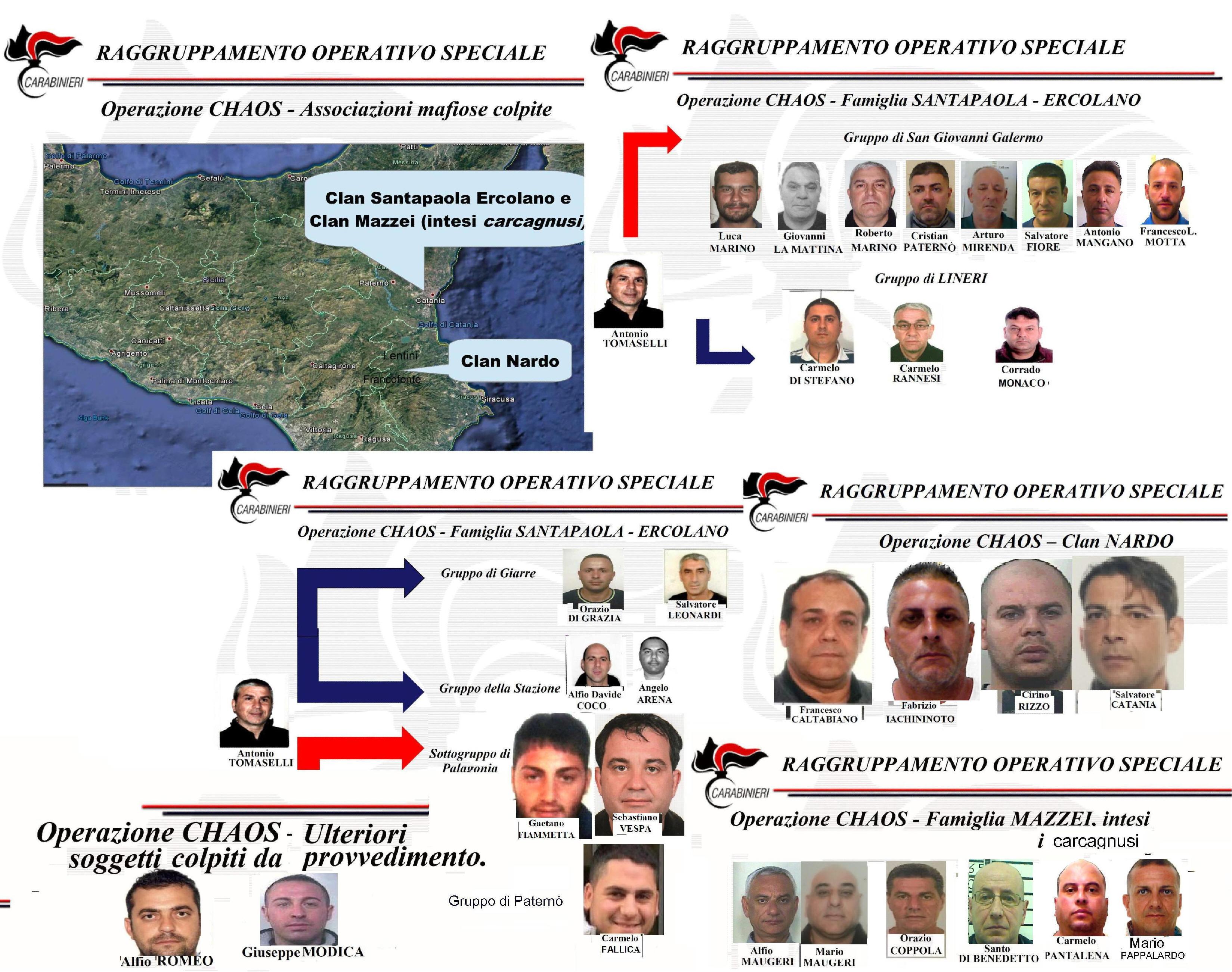 Catania Operazione antimafia Carabinieri e ROS eseguono 30 misure clan Santapaola e Nardo I sog ti colpiti dal provvedimento sono famiglia SANTAPAOLA